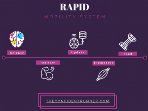 RAPID Mobility System